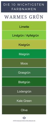 5c472dd5c8c3f_warme-grntne-heien-limette-lindgrn-apfelgrn-kiwigrn-maigrn-moos-grasgrn-blattgrn-lodengrn-kale-green-olive.png.0cd208e5a3b0ae9b0d7c7b07ad3dfa12.png