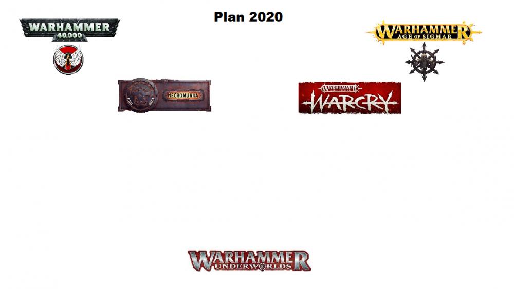Plan_2020_2.thumb.png.8f910f4362c9c858dab8f0e0f0715250.png