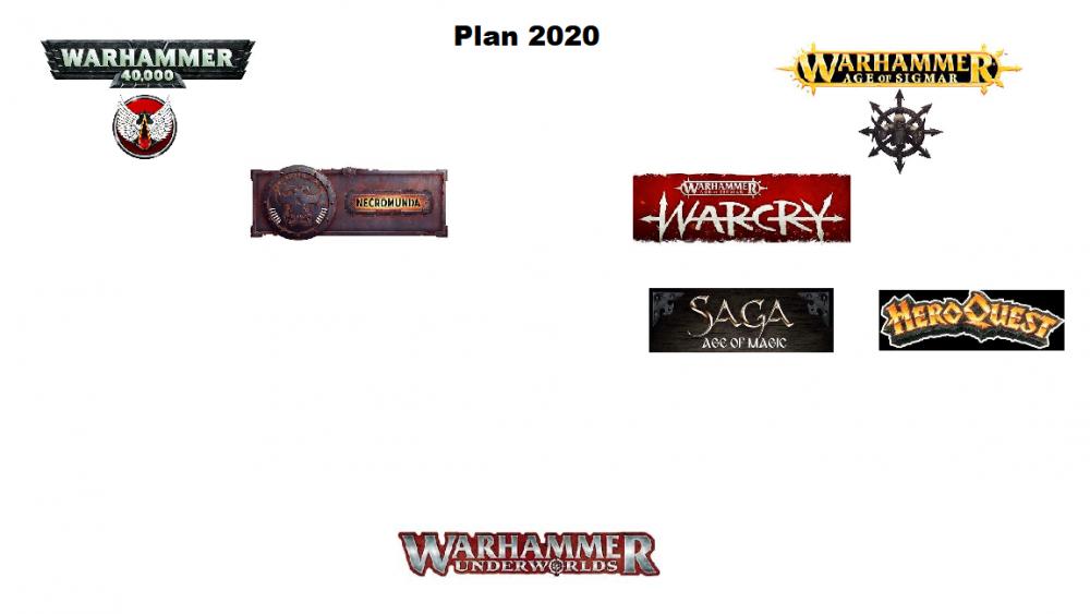 Plan_2020_3.thumb.png.90a94667308a48f8155f75176f07815e.png