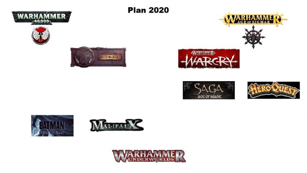 Plan_2020_4.thumb.png.ffa93256ea97628aba3743b1720255d2.png
