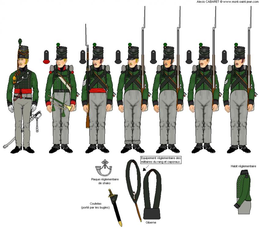 InfanterieLegere02KGL.thumb.png.7962f8d2dd5e0cac8b65a8951577c242.png