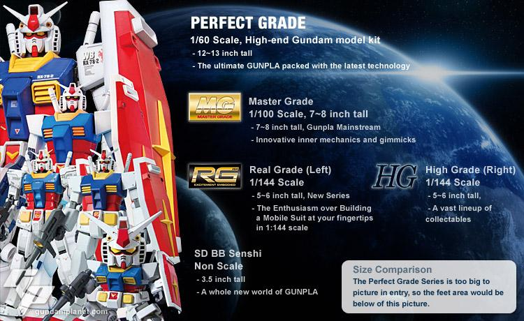 gunpla-gundam-models-grade-comparison-for-hp.jpg.ba9d85664b912791d11b5ec54266cd8f.jpg